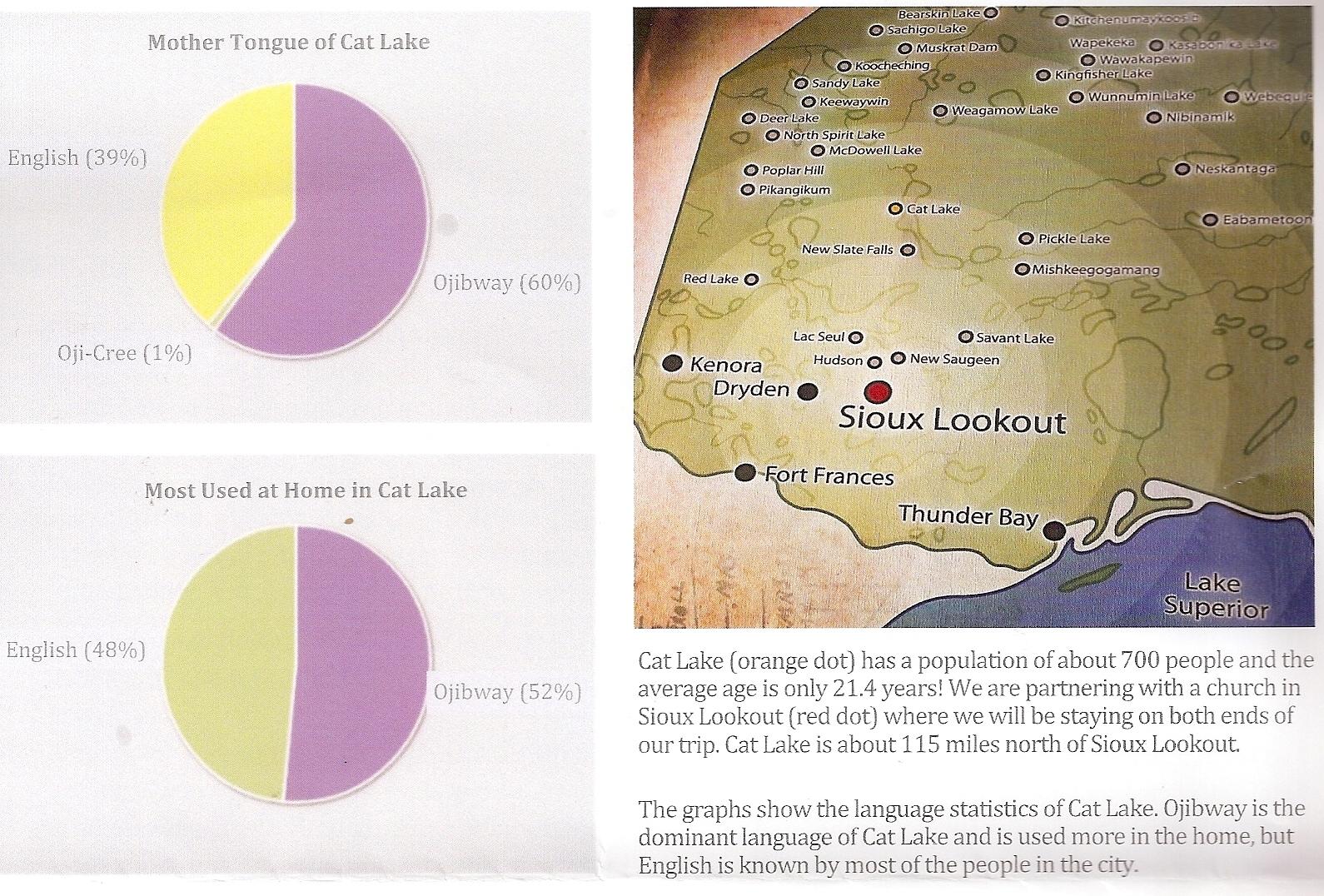 demographics and map