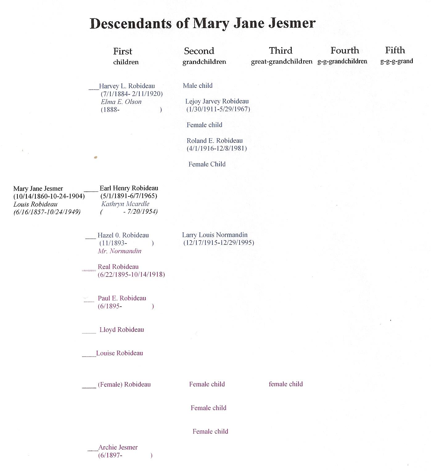 Descendants of Mary jane chart